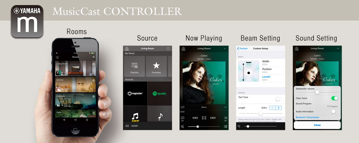 Application de contrôle ergonomique